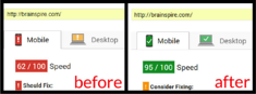How to Increase Your WordPress Website's Google PageSpeed Score